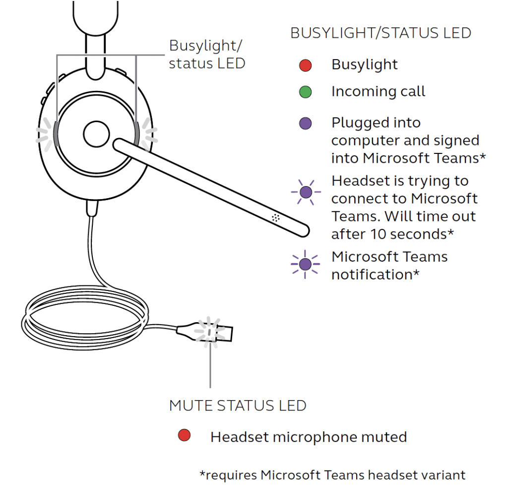 Diagram - LEDs