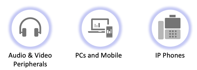 Microsoft Teams Devices personal devices