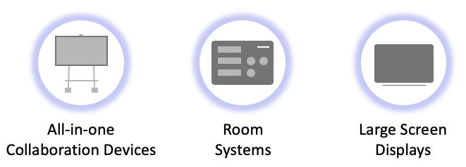 Microsoft Teams Devices icons